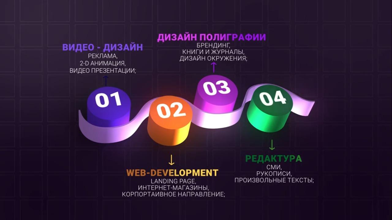 Видео-инфографика ТриКотаЖ